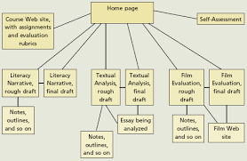 the norton field guide to writing a plan for a web portfolio