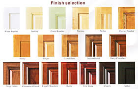 door styles for kitchen cabinets. styles+of+kitchen+cabinet+doors | cabinet door styles - millbrook kitchen for cabinets
