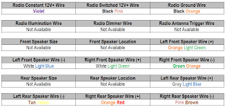 2007 ford style car stereo wiring diagram radiobuzz48 com 2007 ford style car stereo wiring diagram