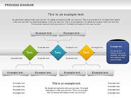 Timeline On Ppt Process Timeline Diagram For Presentations In Powerpoint And