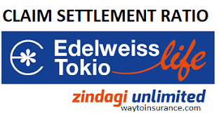 Edelweiss tokio life insurance company limited is working in the insurance sector. Review Of Edelweiss Tokio Life Insurance Claim Settlement Ratio 2018 19