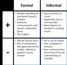 formal and informal essays openstudy the passage from an formal and informal essays openstudy