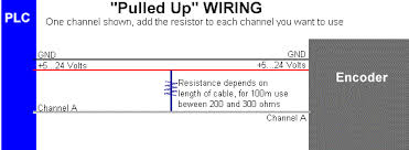 incremental encoder wiring diagram incremental wiring diagrams 110712 frequently asked questions