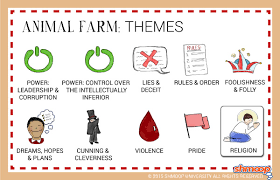 animal farm theme of religion