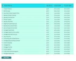 Scope Seating Chart Choir Seating Chart Template Positivestories Info