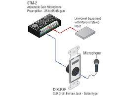 audio female jack wiring diagram wiring diagram female xlr wiring diagram nilza stereo headphone jack