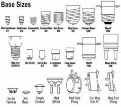 great light bulb recessed sizes type c chart reference throughout types of recessed lighting bulbs
