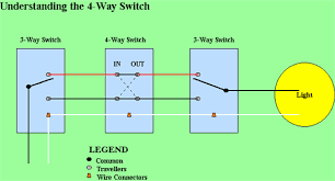 4 way switch dimmer diagram images diagram 3 way dimmer switch wiring diagram 4 way dimmer 3