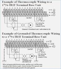 1794 ie8 wiring details house wiring diagram symbols \u2022 1794-ia16 wiring diagram allen bradley 1794 ie8 wiring diagram wire center u2022 rh malltecho pw