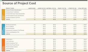 Sample Budget Worksheet Mesmerizing 48 Excel Templates To Help Manage Your Budget TechRepublic