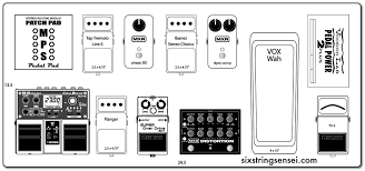 the absolute one stop guide to the guitar pedal board guitar pedal board diagram