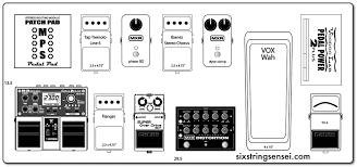 guitar pedal board diagram