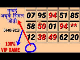 Oc Number Mumbai Chart Mumbai Matka 04 06 2018 Monday Powerful Open With Solid