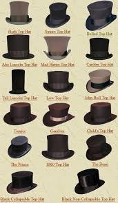 Top Hat Name Chart Steampunk Fashion Steampunk Hat Steampunk
