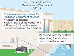 stumped by the code requirements for installing maintenance this 5 ft rule applies to pools spas and hot tubs