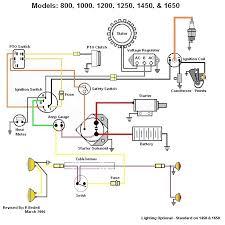 wiring diagram for cub cadet 1650 wiring diagram expert starter wiring diagram cub tank wiring diagram toolbox wiring diagram for cub cadet 1650