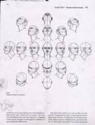 Face Perspective Chart Face Perspective Chart Enlever Les Cicatrices Dacn