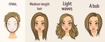 Finding The Right Hairstyle finding the right hairstyle for your face shape best hairstyles 2017 7091 by stevesalt.us