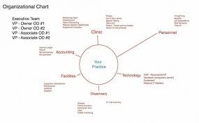 12 Brilliant Www My Lahey Chart Org Www Iaeifl Org