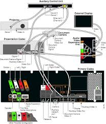 cisco telepresence hardware options and upgrade guide options Auxially Gutter Wiring Diagram Auxially Gutter Wiring Diagram #34