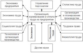 Релизы rghost файлообменник курсовая по экономика предприятия