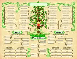 Celtic Tree Chart Amazon Com Irish Celtic Family Tree Geneology Chart Poster