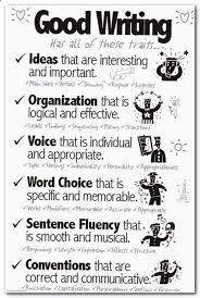 Essay Wrightessay Imaginative Essay Topics Examples Simple