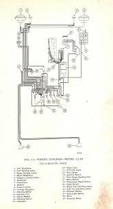 cj3b wiring diagram wiring diagram site willys jeep wiring diagrams jeep surrey cen tech wiring harness diagram cj3b after 35522