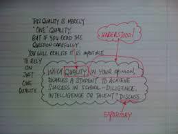 nekosan s writing hq term week discursive essay topic by ms term 3 week 1 discursive essay topic by ms lim soo heng holiday homework
