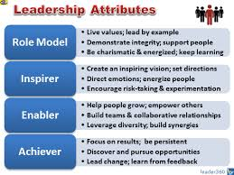 Leadership Attributes Personal Qualities That Constitute