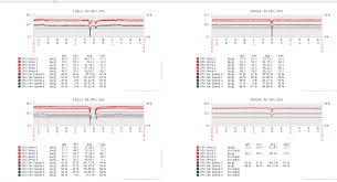Ethereum Mining Gpu Chart Heres Simple Chart For Gpu Mining Temperatures Ethereum