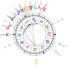 Jackie Chan Birth Chart Astrology And Natal Chart Of Gemma Chan Born On 1982 11 29