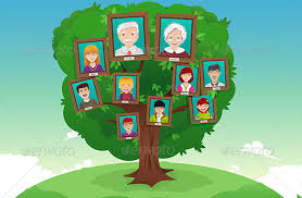 Family Tree Picture Template Photo Family Tree Template 17 Free Word Excel Pdf