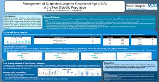 Management Of Suspected Large For Gestational Age Lga In