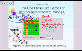 lecture 25 chess like game for solving simultaneous linear equations part 1 of 3