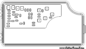 Fuse_Block1 layout of the fuse box page 3 on dodge caliber 2008 fuse box diagram