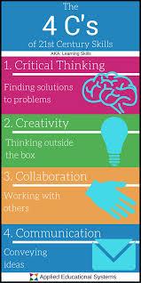 20 Soft Skills Chart What Are The 4 Cs Of 21st Century Skills