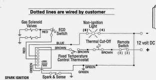 da girls rv water heater propane electric mod circuit 1 large view of propane wiring
