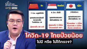 ยอดติดเชื้อโควิด-19 ของไทยน้อย เพราะไม่มีหรือไม่ได้ตรวจ?   จั๊ด  ซัดทุกความจริง   ข่าวช่องวัน