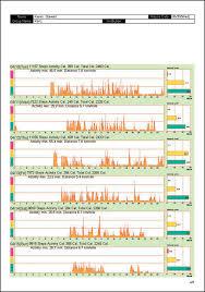 Activity Energy Expenditure Chart Suzuken Kenz