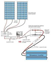 wind turbine wiring diagram enercon heat pump wiring diagram enercon image 17 best images about wind turbines home solar power