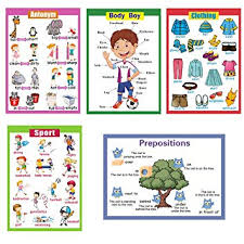 Preposition Chart For Kids 5 Educational Learning Preschool Posters For Toddlers Educational Wall Charts Perfect For Nursery And Homeschool Classroom Decorations For Teachers