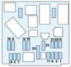 peugeot 206 fuse box diagram fuse diagram peugeot 206 fuse box layout 2000 peugeot 206 fuse box diagram
