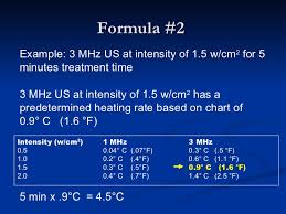 Ultrasound Dosage Chart Calculating The Thermal Effects Of Therapeutic Ultrasound