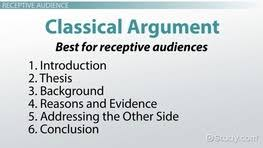 Parts Of A Essay Parts Of An Argument Claims Counterclaims Reasons And Evidence