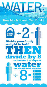How Much Water Should I Drink A Day Chart 6 Daily Water Intake Chart Breaks It Down By The Cup Bottle