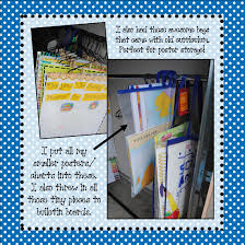 Anchor Chart Storage Ideas 28 Best Images About