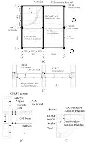 Aisi Shear Wall Design Guide Sustainability Free Full Text Simplified Analytical