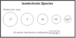 ionic size figure 2 shows an isoelectric series of atoms and ions each has the