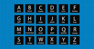 The phonetic alphabet is a system created by the nato allies in the 1950s that would be intelligible and pronounceable to all nato allies in the heat of battle. Alpha Alphabet
